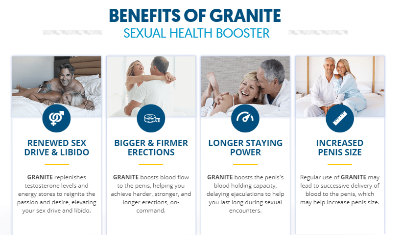 Granite Male Enhancement -modify3